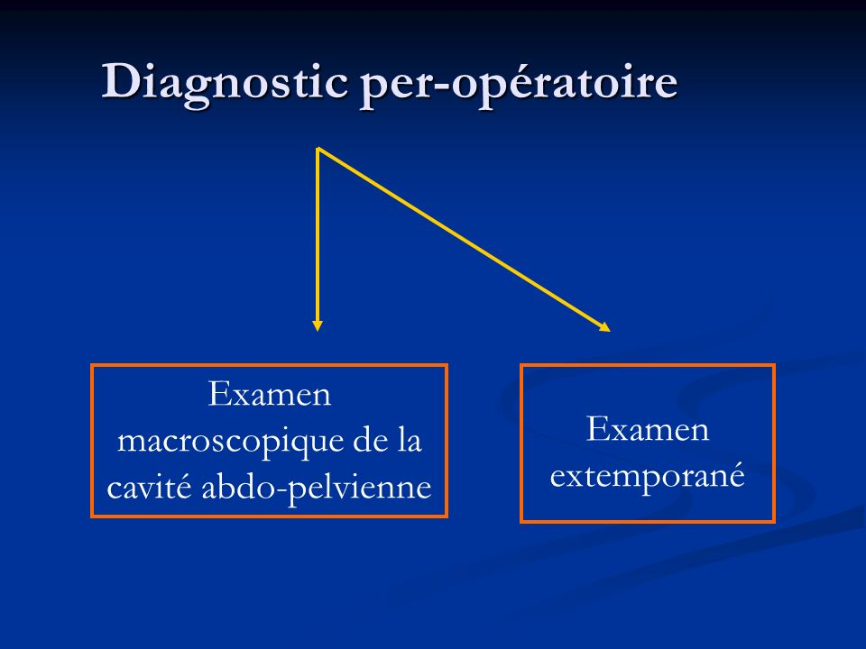 Diagnostic per-opératoire Examen macroscopique de la cavité abdo-pelvienne Examen extemporané