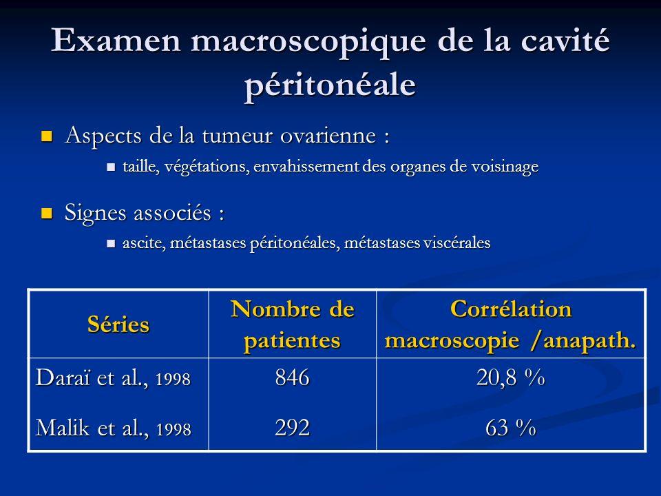 Aspects de la tumeur ovarienne : Aspects de la tumeur ovarienne : taille, végétations, envahissement des organes de voisinage taille, végétations, env