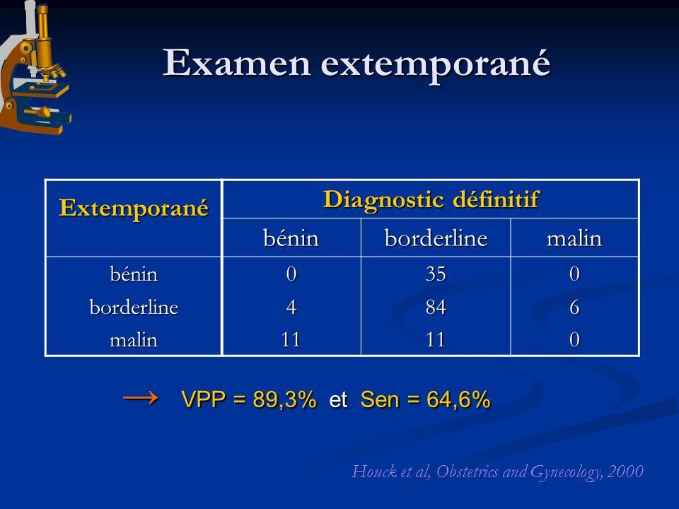 Examen extemporané VPP = 89,3% et Sen = 64,6% Houck et al, Obstetrics and Gynecology, 2000 Extemporané Diagnostic définitif béninborderlinemalin bénin