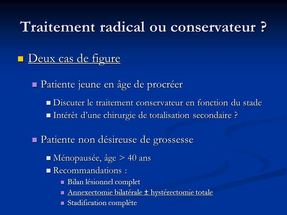 Traitement radical ou conservateur ? Deux cas de figure Deux cas de figure Patiente jeune en âge de procréer Patiente jeune en âge de procréer Discute