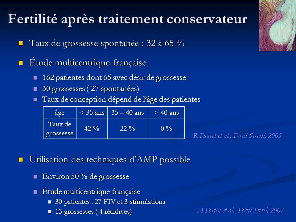 Fertilité après traitement conservateur Taux de grossesse spontanée : 32 à 65 % Taux de grossesse spontanée : 32 à 65 % Étude multicentrique française
