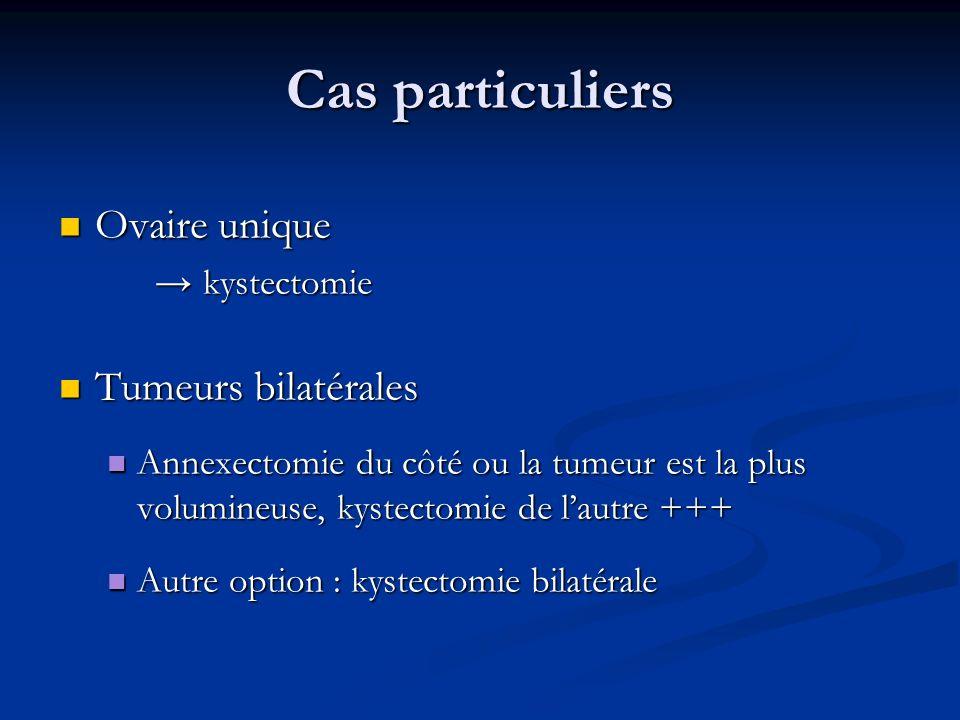 Cas particuliers Ovaire unique Ovaire unique kystectomie kystectomie Tumeurs bilatérales Tumeurs bilatérales Annexectomie du côté ou la tumeur est la