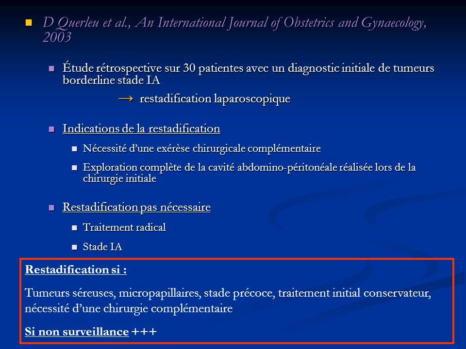 D Querleu et al., An International Journal of Obstetrics and Gynaecology, 2003 D Querleu et al., An International Journal of Obstetrics and Gynaecolog