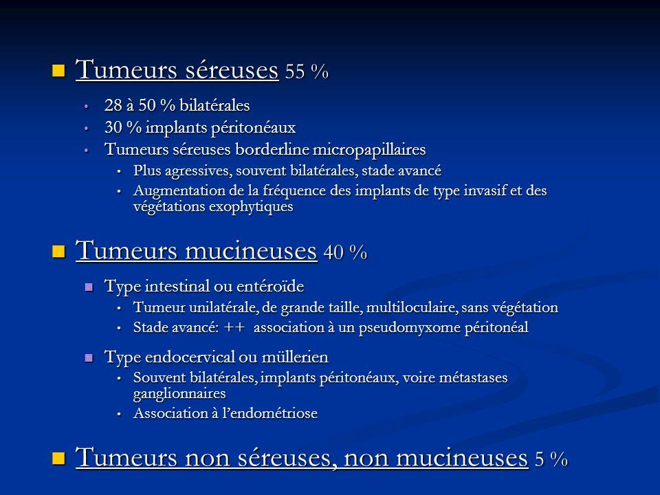 Tumeurs séreuses 55 % Tumeurs séreuses 55 % 28 à 50 % bilatérales 28 à 50 % bilatérales 30 % implants péritonéaux 30 % implants péritonéaux Tumeurs sé