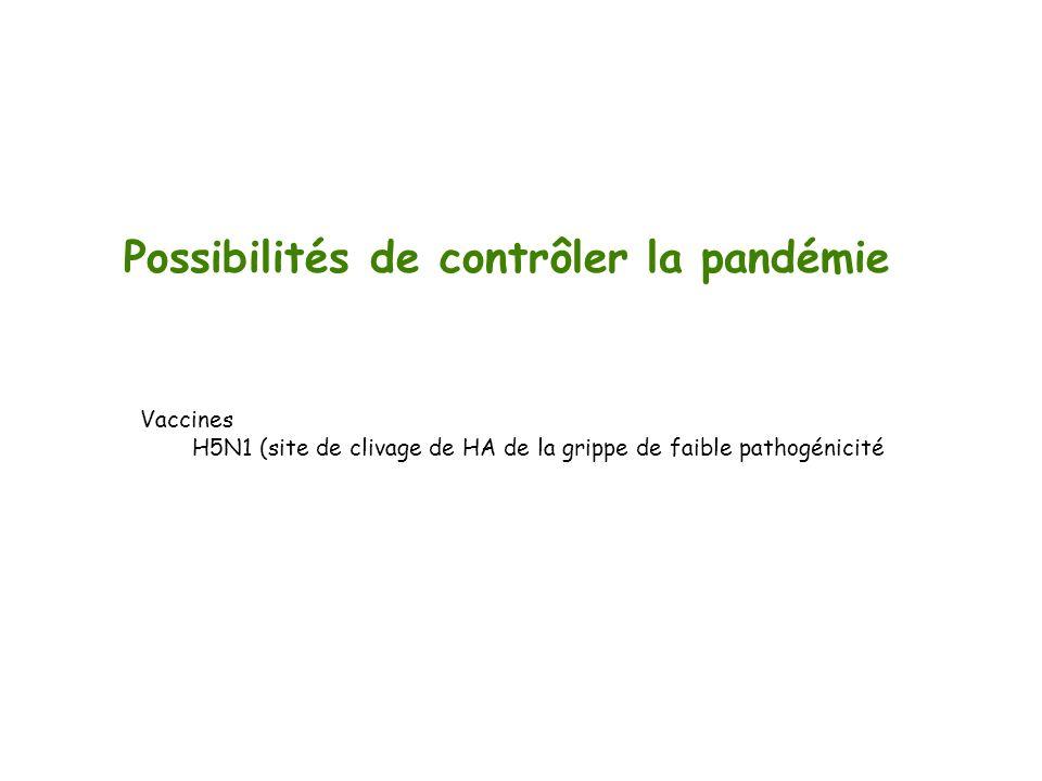 Possibilités de contrôler la pandémie Vaccines H5N1 (site de clivage de HA de la grippe de faible pathogénicité