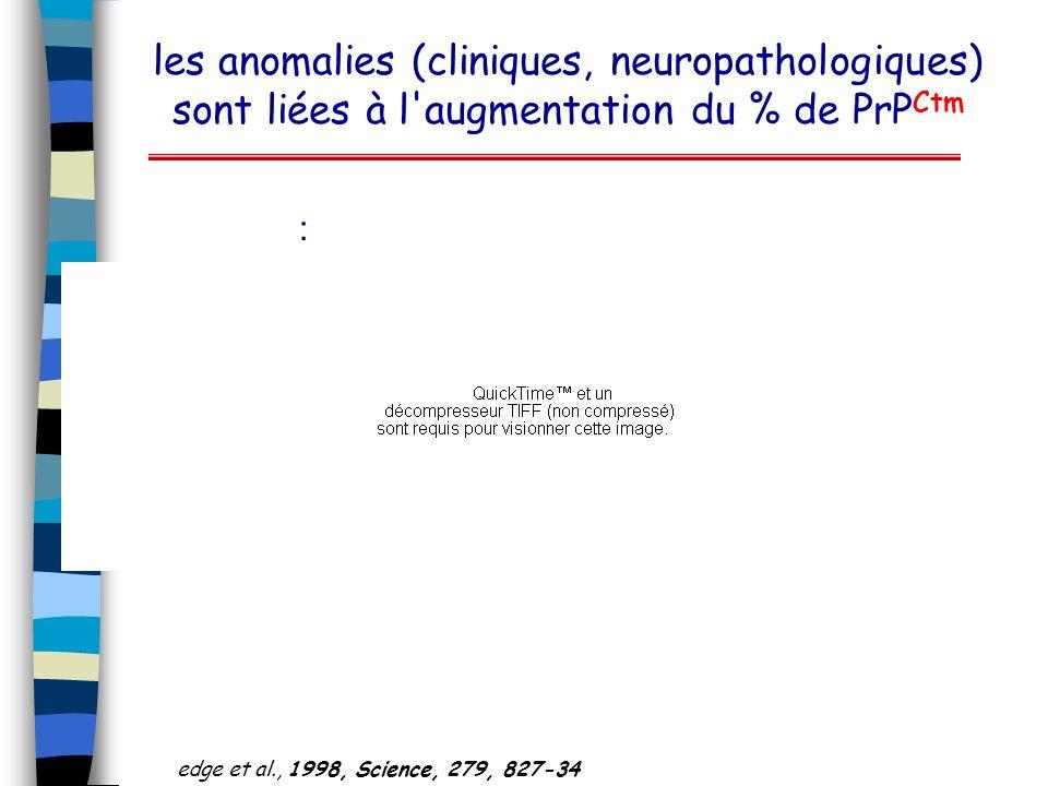 les anomalies (cliniques, neuropathologiques) sont liées à l'augmentation du % de PrP Ctm edge et al., 1998, Science, 279, 827-34 :