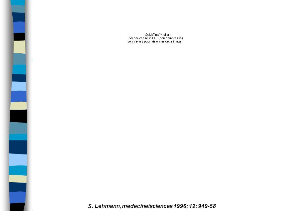 Barrière despèce ESB : 1988 transmission aux souris (intracérébrale puis voie orale) transmission aux visons (intracérébrale et voie orale (0,6g) tran