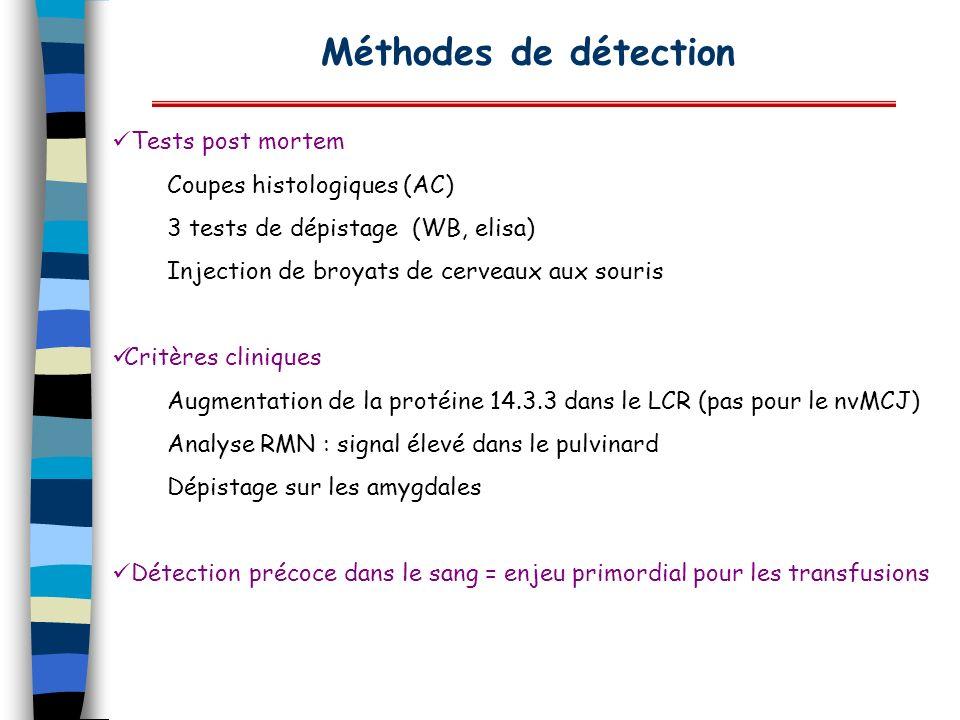 Méthodes de détection Tests post mortem Coupes histologiques (AC) 3 tests de dépistage (WB, elisa) Injection de broyats de cerveaux aux souris Critère