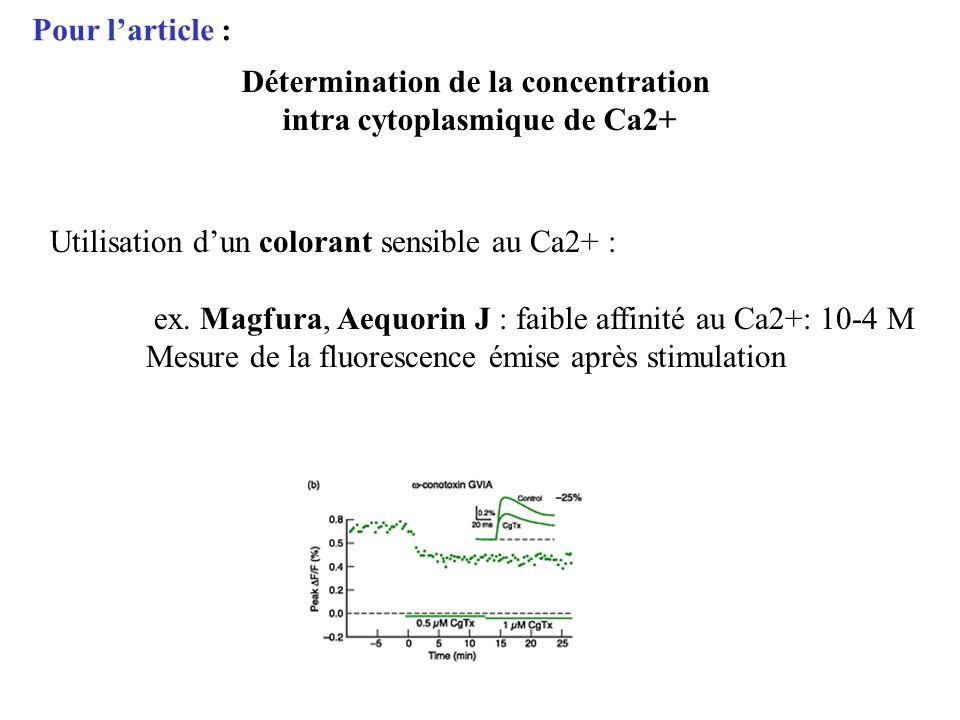 Pour larticle : Détermination de la concentration intra cytoplasmique de Ca2+ Utilisation dun colorant sensible au Ca2+ : ex.