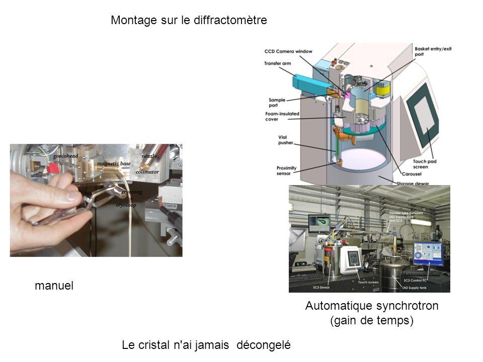 Le cristal n'ai jamais décongelé Montage sur le diffractomètre manuel Automatique synchrotron (gain de temps)