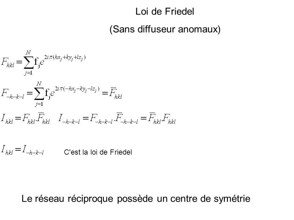Loi de Friedel (Sans diffuseur anomaux) C'est la loi de Friedel Le réseau réciproque possède un centre de symétrie
