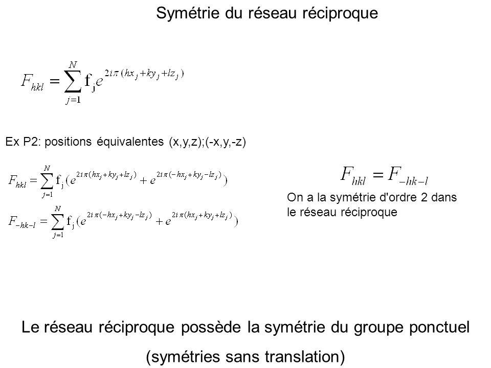Symétrie du réseau réciproque Ex P2: positions équivalentes (x,y,z);(-x,y,-z) On a la symétrie d'ordre 2 dans le réseau réciproque Le réseau réciproqu