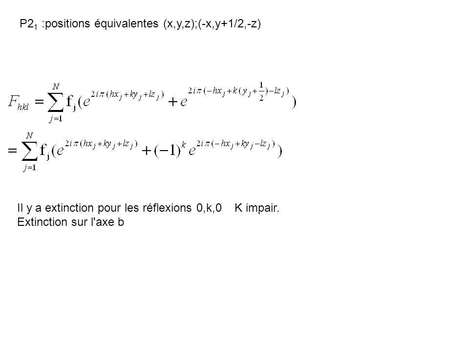 P2 1 :positions équivalentes (x,y,z);(-x,y+1/2,-z) Il y a extinction pour les réflexions 0,k,0 K impair. Extinction sur l'axe b