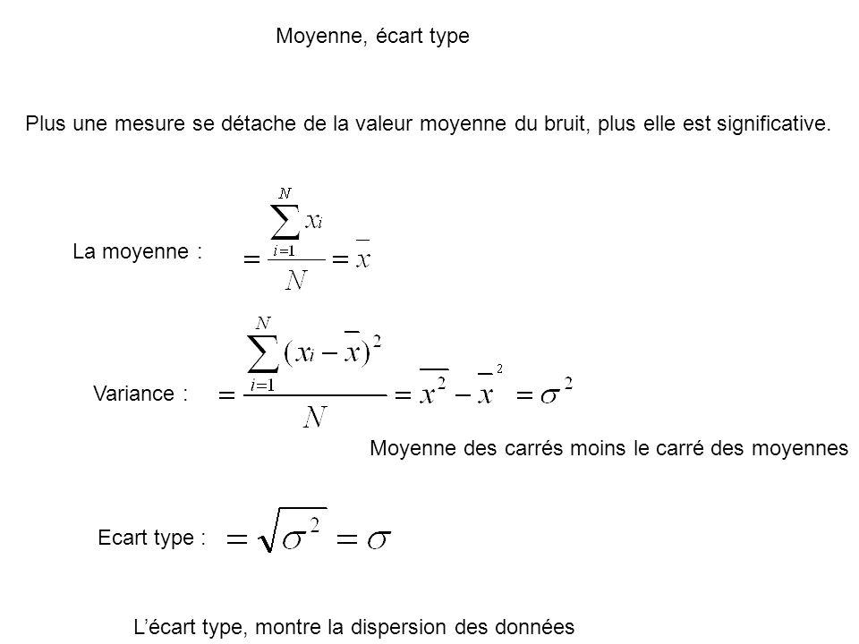 Moyenne, écart type Plus une mesure se détache de la valeur moyenne du bruit, plus elle est significative. La moyenne : Variance : Moyenne des carrés