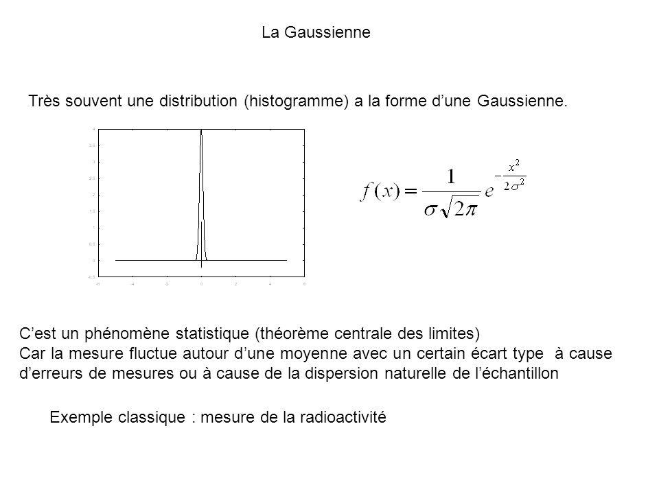 La Gaussienne Très souvent une distribution (histogramme) a la forme dune Gaussienne. Cest un phénomène statistique (théorème centrale des limites) Ca