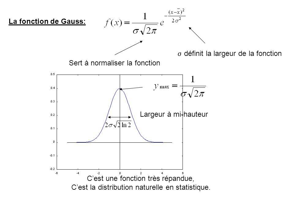 La fonction de Gauss: Sert à normaliser la fonction définit la largeur de la fonction Largeur à mi-hauteur Cest une fonction très répandue, Cest la di