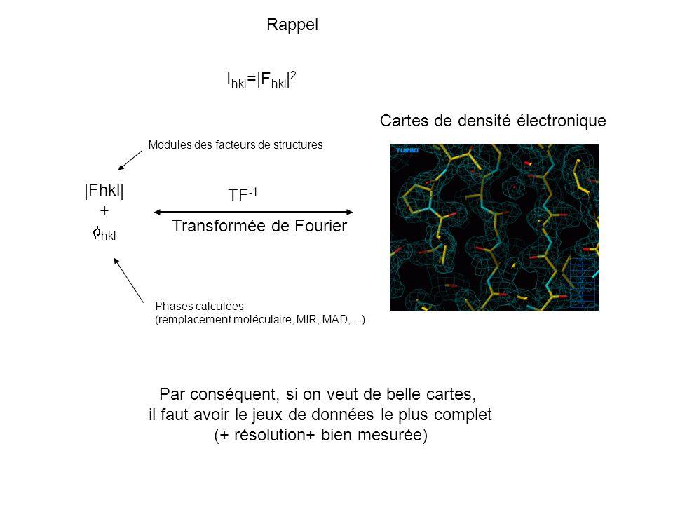 Rappel I hkl = F hkl   2  Fhkl  + hkl TF -1 Transformée de Fourier Cartes de densité électronique Par conséquent, si on veut de belle cartes, il faut