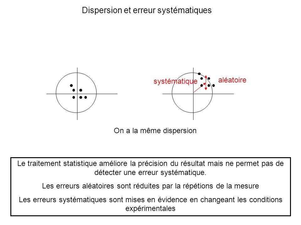 Dispersion et erreur systématiques On a la même dispersion Le traitement statistique améliore la précision du résultat mais ne permet pas de détecter