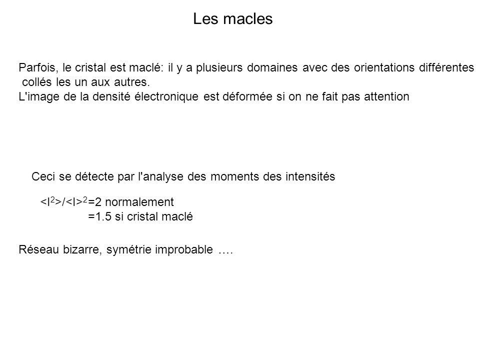 Les macles Parfois, le cristal est maclé: il y a plusieurs domaines avec des orientations différentes collés les un aux autres. L'image de la densité