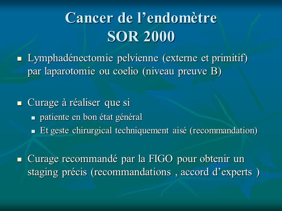 Cancer de lendomètre SOR 2000 Lymphadénectomie pelvienne (externe et primitif) par laparotomie ou coelio (niveau preuve B) Lymphadénectomie pelvienne
