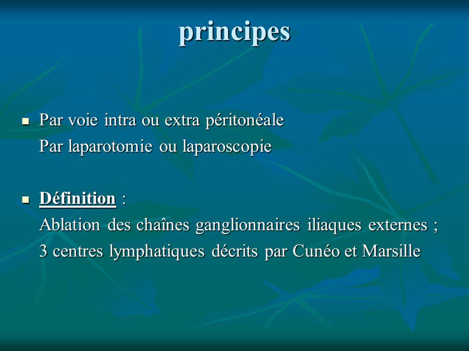 principes Par voie intra ou extra péritonéale Par voie intra ou extra péritonéale Par laparotomie ou laparoscopie Définition : Définition : Ablation d