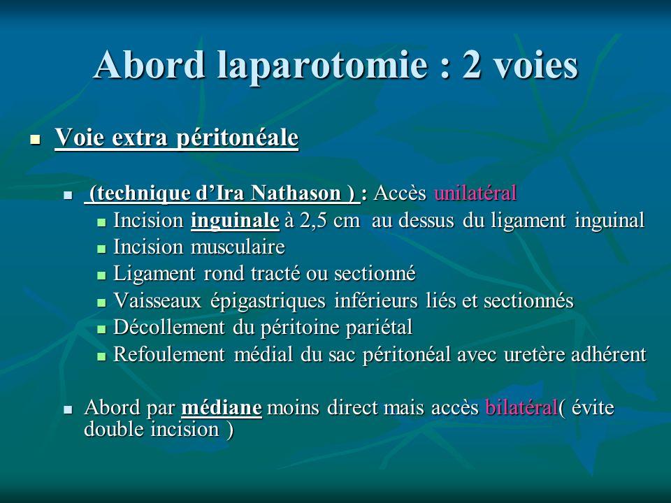 Abord laparotomie : 2 voies Voie extra péritonéale Voie extra péritonéale (technique dIra Nathason ) : Accès unilatéral (technique dIra Nathason ) : A