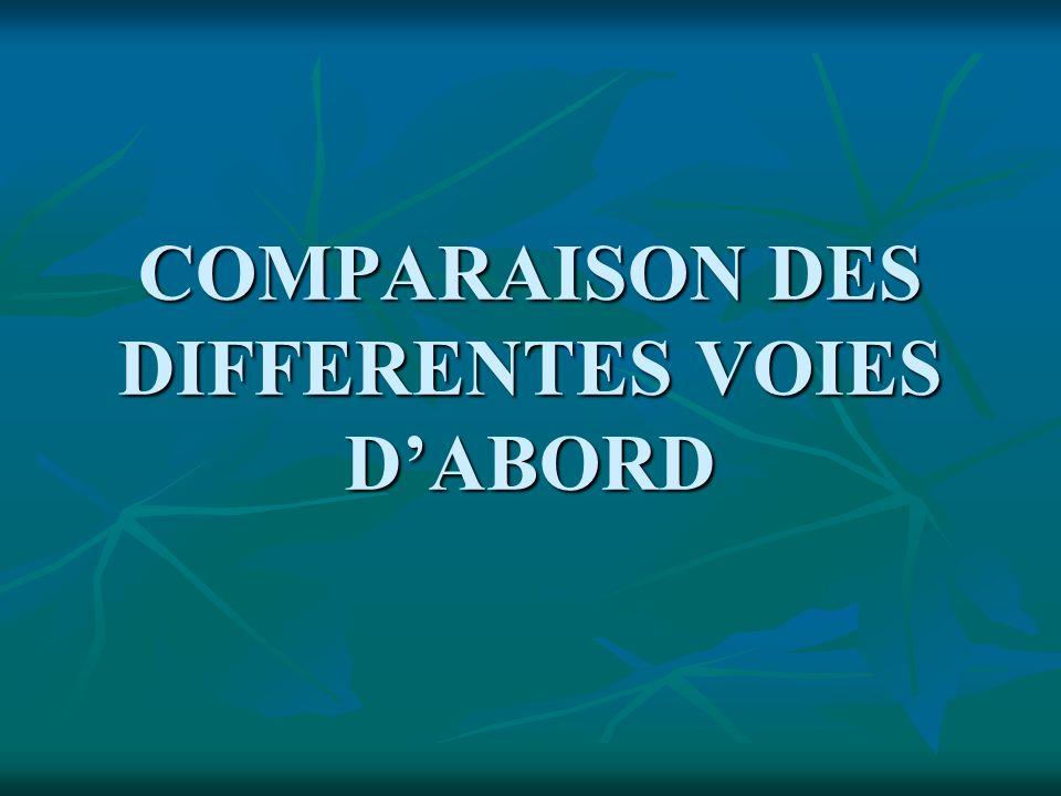 COMPARAISON DES DIFFERENTES VOIES DABORD