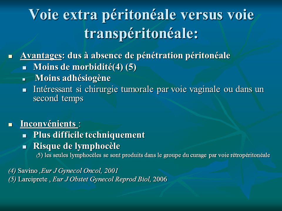 Voie extra péritonéale versus voie transpéritonéale: Avantages: dus à absence de pénétration péritonéale Avantages: dus à absence de pénétration périt