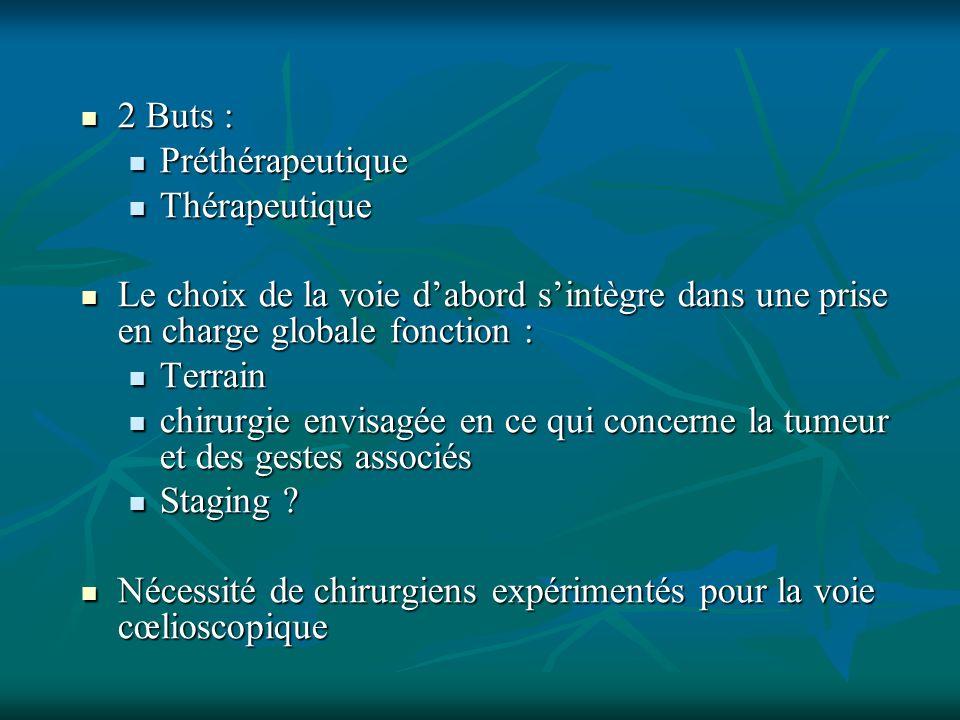 2 Buts : 2 Buts : Préthérapeutique Préthérapeutique Thérapeutique Thérapeutique Le choix de la voie dabord sintègre dans une prise en charge globale f