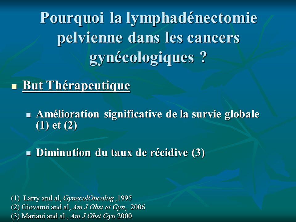 Pourquoi la lymphadénectomie pelvienne dans les cancers gynécologiques ? But Thérapeutique But Thérapeutique Amélioration significative de la survie g