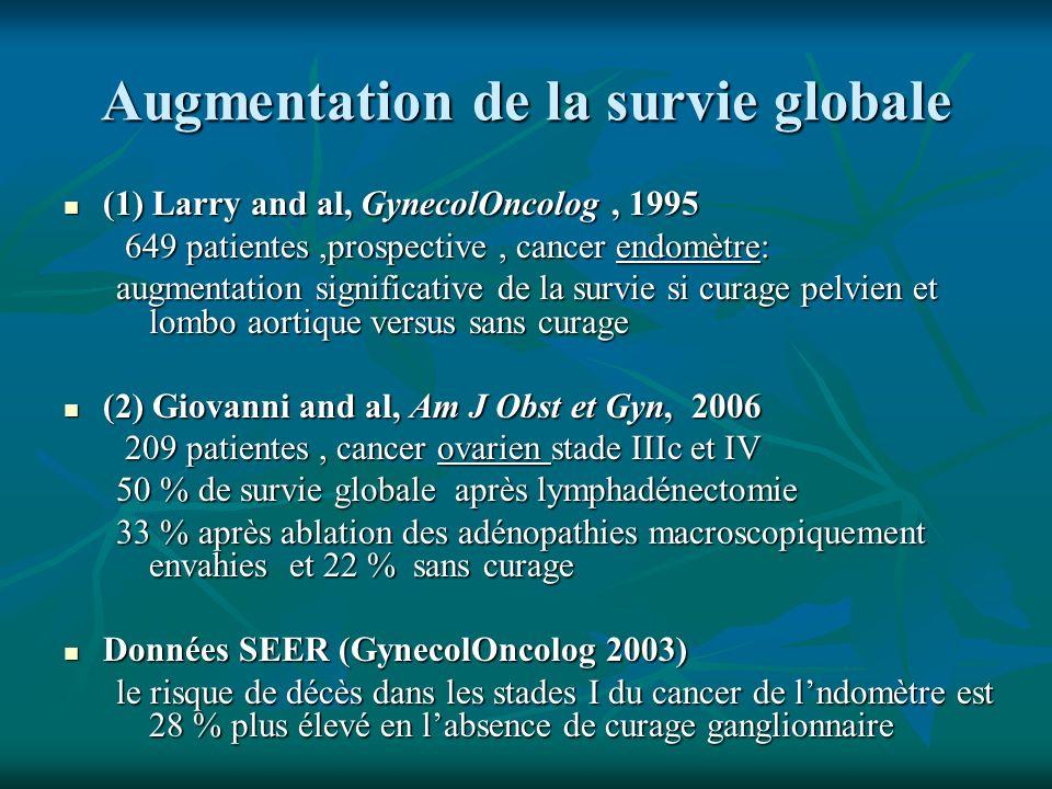 Augmentation de la survie globale (1) Larry and al, GynecolOncolog, 1995 (1) Larry and al, GynecolOncolog, 1995 649 patientes,prospective, cancer endo