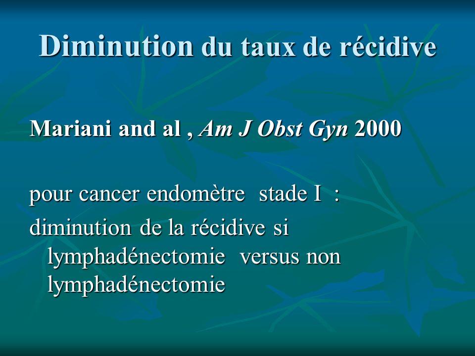 Diminution du taux de récidive Mariani and al, Am J Obst Gyn 2000 pour cancer endomètre stade I : diminution de la récidive si lymphadénectomie versus