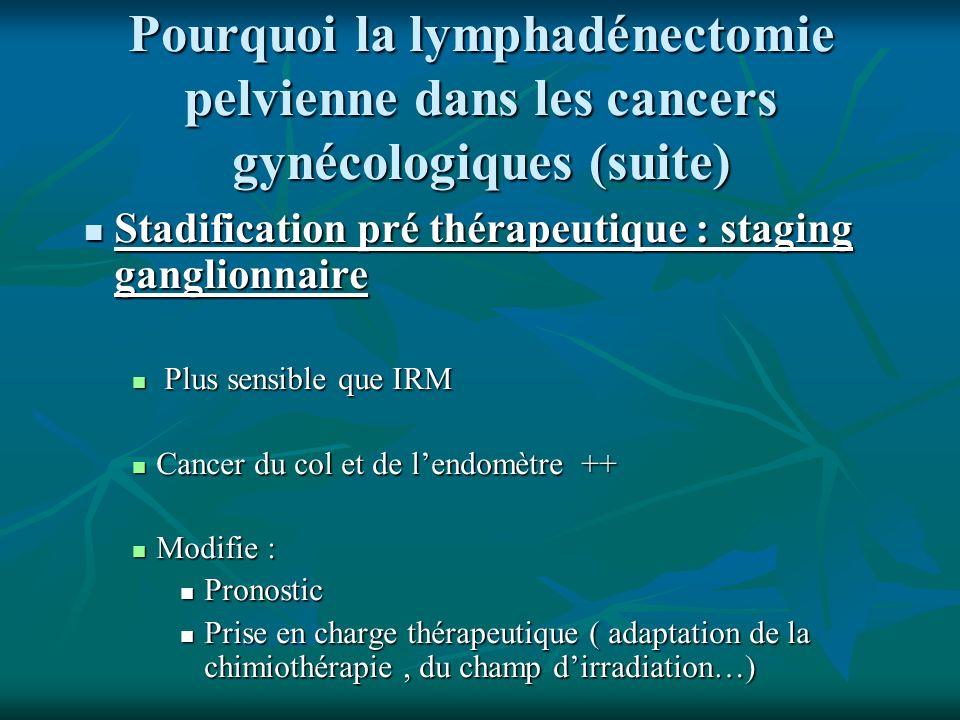 Pourquoi la lymphadénectomie pelvienne dans les cancers gynécologiques (suite) Stadification pré thérapeutique : staging ganglionnaire Stadification p