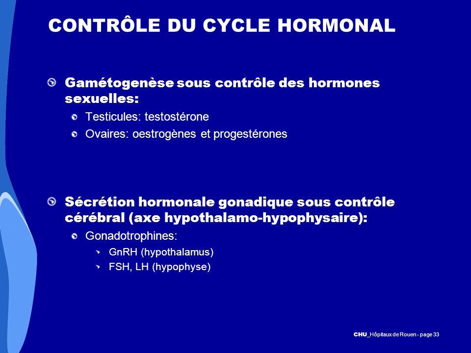 CHU _Hôpitaux de Rouen - page 33 CONTRÔLE DU CYCLE HORMONAL Gamétogenèse sous contrôle des hormones sexuelles: Testicules: testostérone Ovaires: oestr