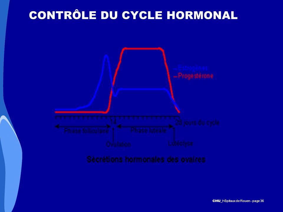 CHU _Hôpitaux de Rouen - page 36 CONTRÔLE DU CYCLE HORMONAL