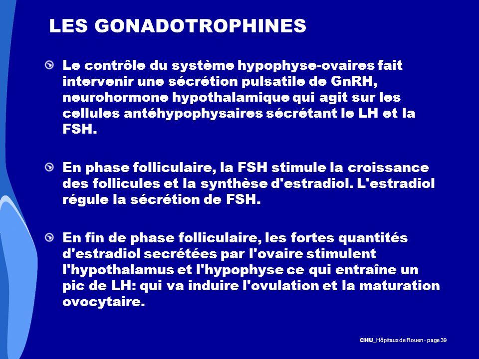 CHU _Hôpitaux de Rouen - page 39 LES GONADOTROPHINES Le contrôle du système hypophyse-ovaires fait intervenir une sécrétion pulsatile de GnRH, neuroho