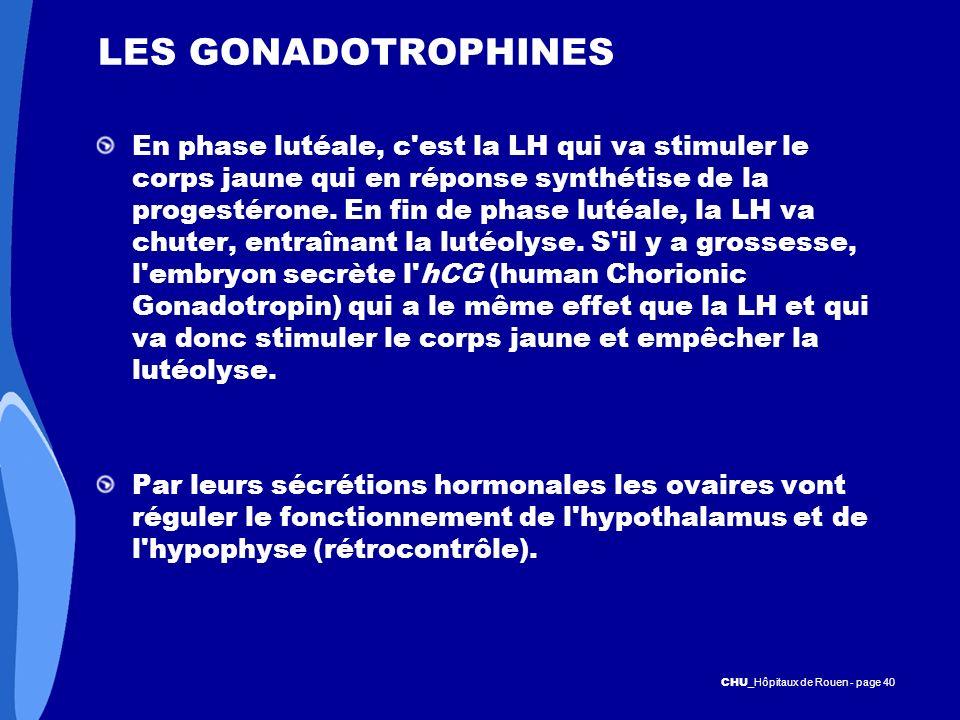 CHU _Hôpitaux de Rouen - page 40 LES GONADOTROPHINES En phase lutéale, c'est la LH qui va stimuler le corps jaune qui en réponse synthétise de la prog