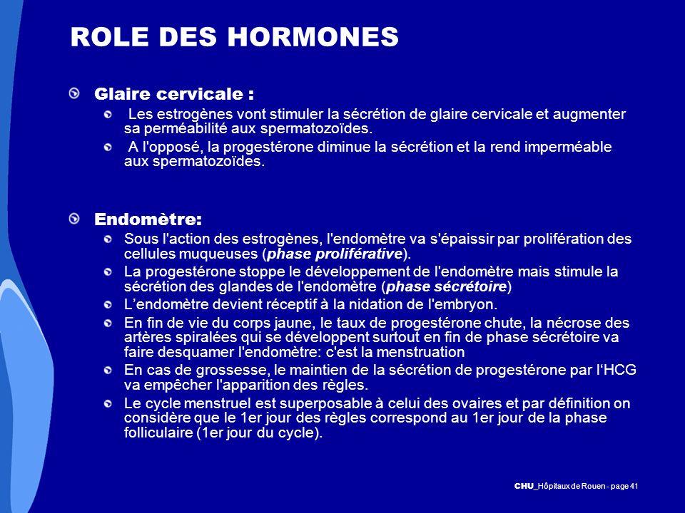 CHU _Hôpitaux de Rouen - page 41 ROLE DES HORMONES Glaire cervicale : Les estrogènes vont stimuler la sécrétion de glaire cervicale et augmenter sa pe