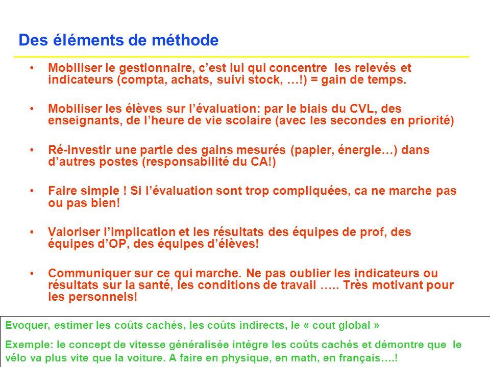 12 2007 12 05 atelier évaluation Des éléments de méthode Mobiliser le gestionnaire, cest lui qui concentre les relevés et indicateurs (compta, achats, suivi stock, …!) = gain de temps.