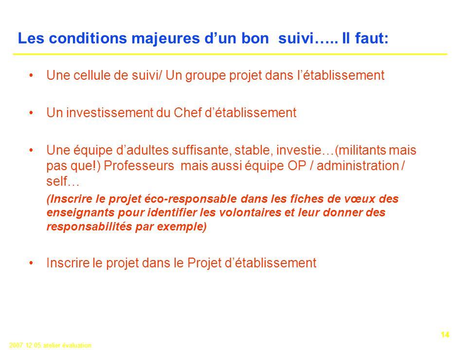 14 2007 12 05 atelier évaluation Les conditions majeures dun bon suivi…..