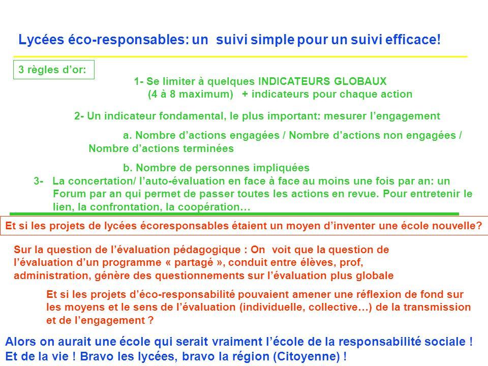 15 2007 12 05 atelier évaluation Lycées éco-responsables: un suivi simple pour un suivi efficace.