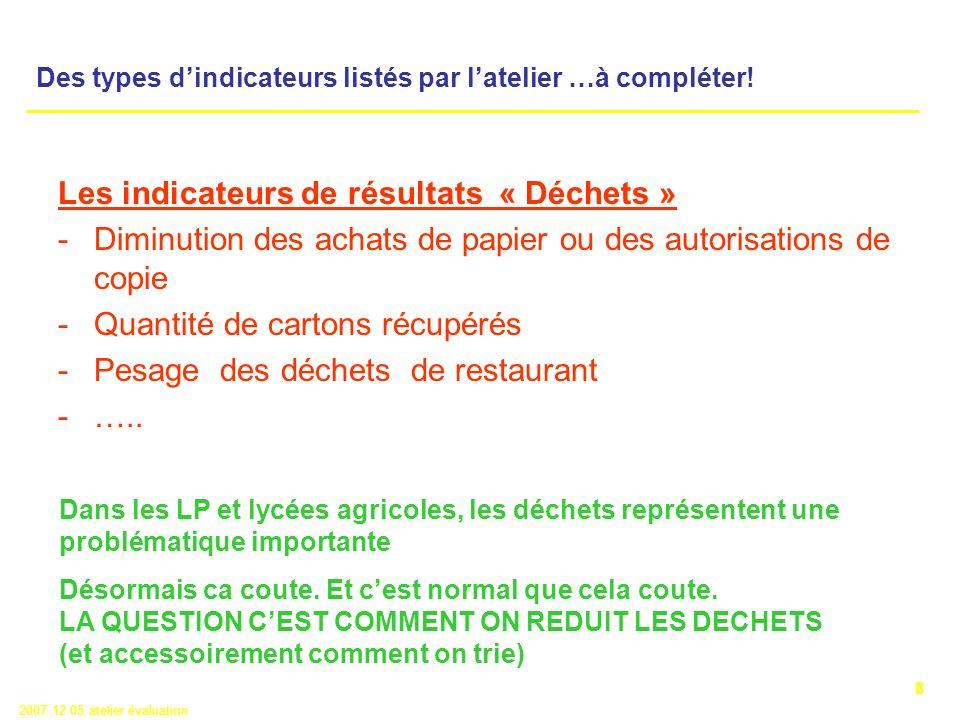 8 2007 12 05 atelier évaluation Les indicateurs de résultats « Déchets » -Diminution des achats de papier ou des autorisations de copie -Quantité de cartons récupérés -Pesage des déchets de restaurant -…..