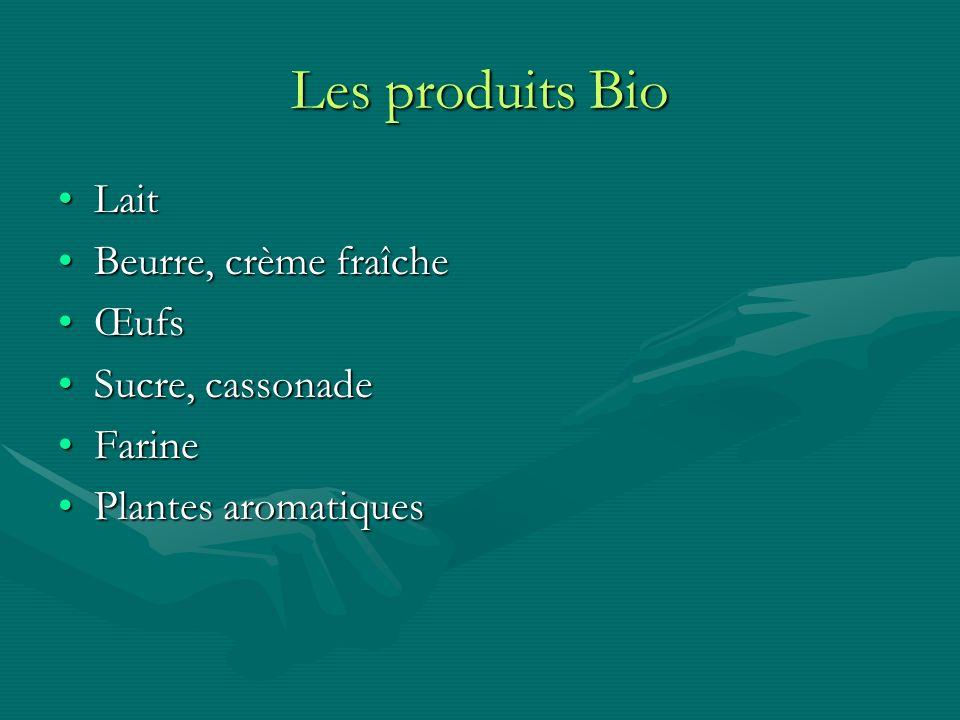 Les produits Bio LaitLait Beurre, crème fraîcheBeurre, crème fraîche ŒufsŒufs Sucre, cassonadeSucre, cassonade FarineFarine Plantes aromatiquesPlantes
