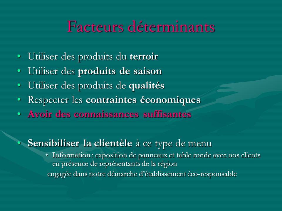 Facteurs déterminants Utiliser des produits du terroir Utiliser des produits de saison Utiliser des produits de qualités Respecter les contraintes éco