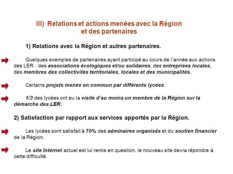 III) Relations et actions menées avec la Région et des partenaires 1) Relations avec la Région et autres partenaires.
