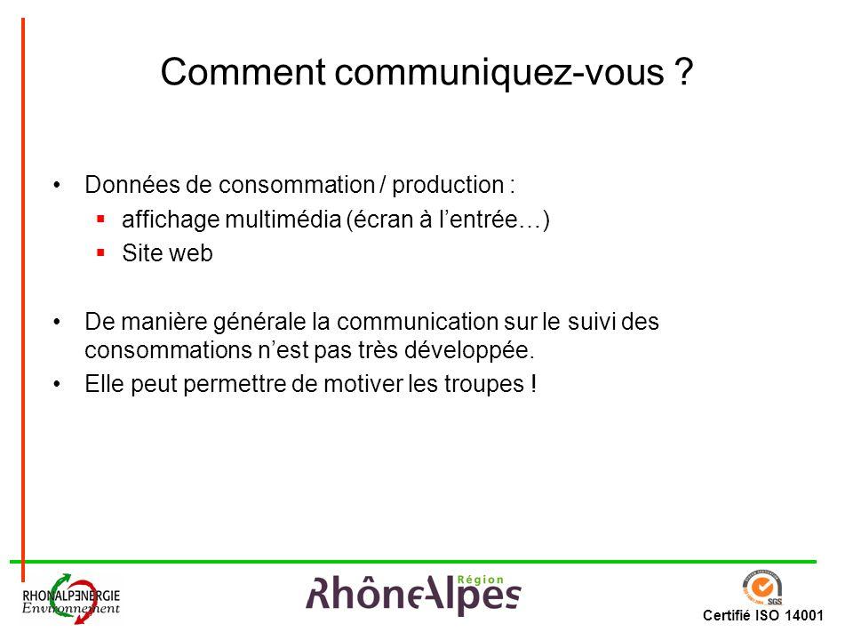 Certifié ISO 14001 Comment communiquez-vous ? Données de consommation / production : affichage multimédia (écran à lentrée…) Site web De manière génér