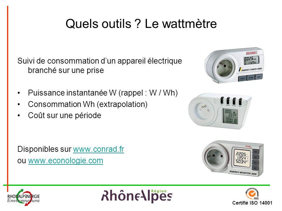 Certifié ISO 14001 Quels outils ? Le wattmètre Suivi de consommation dun appareil électrique branché sur une prise Puissance instantanée W (rappel : W