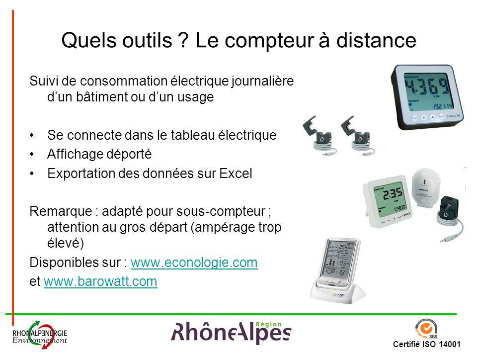 Certifié ISO 14001 Quels outils ? Le compteur à distance Suivi de consommation électrique journalière dun bâtiment ou dun usage Se connecte dans le ta