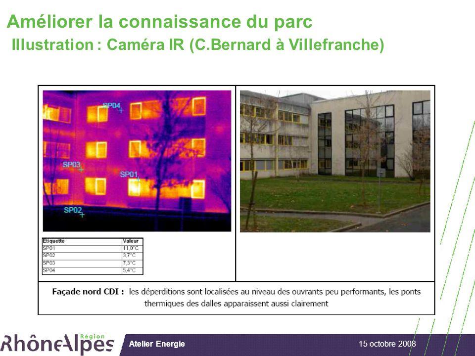 15 octobre 2008Atelier Energie Améliorer la connaissance du parc Illustration : Caméra IR (C.Bernard à Villefranche)