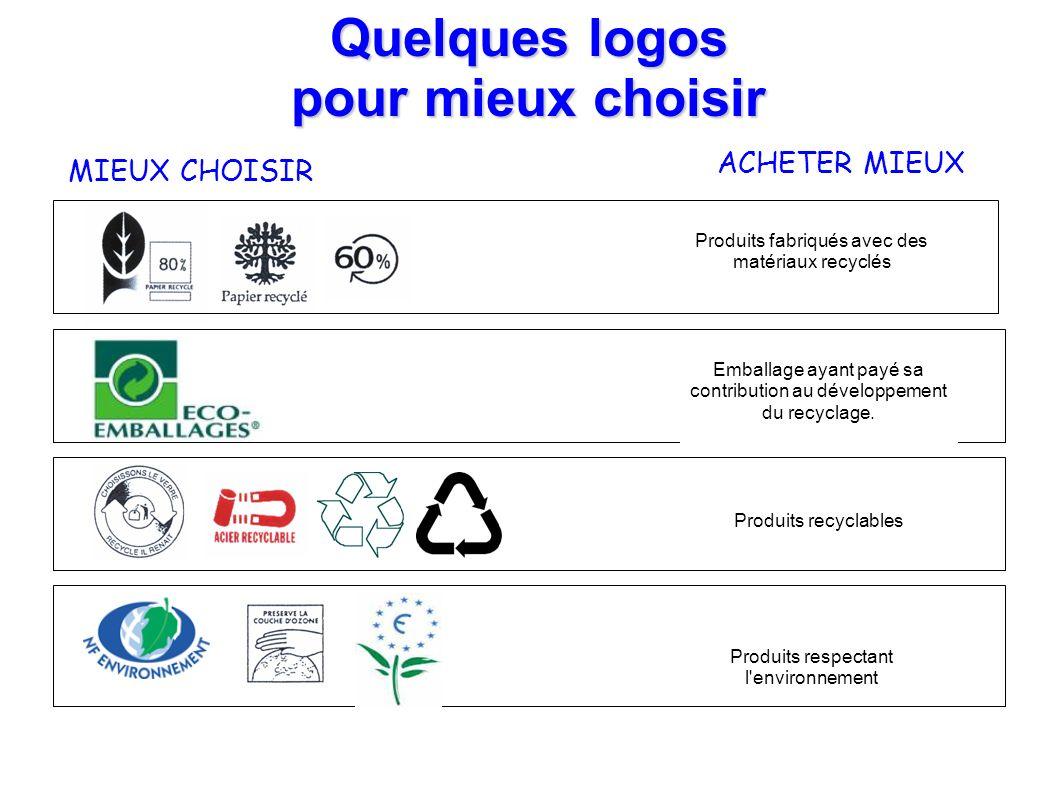 Quelques logos pour mieux choisir MIEUX CHOISIR ACHETER MIEUX Produits fabriqués avec des matériaux recyclés Emballage ayant payé sa contribution au d